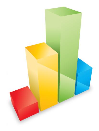Статистика стоматологии